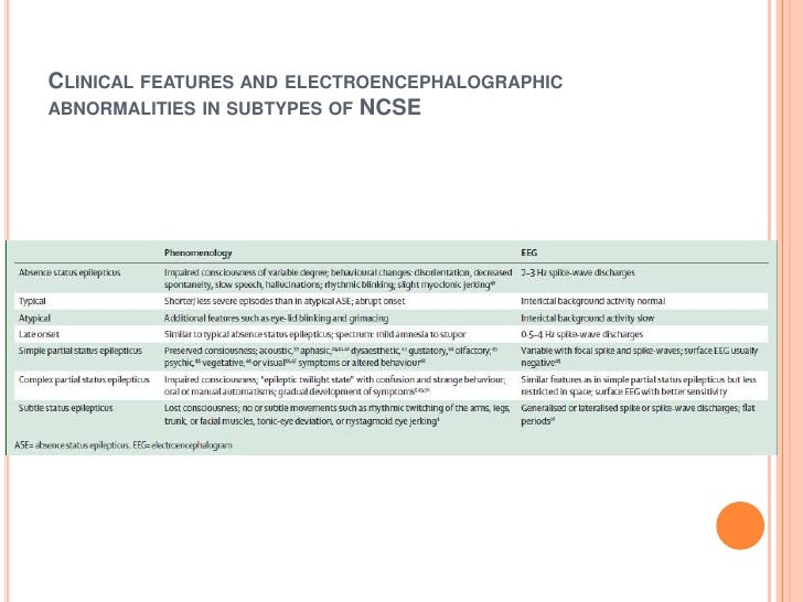 Clinical features and electroencephalographic abnormalities in subtypes of NCSE<br />