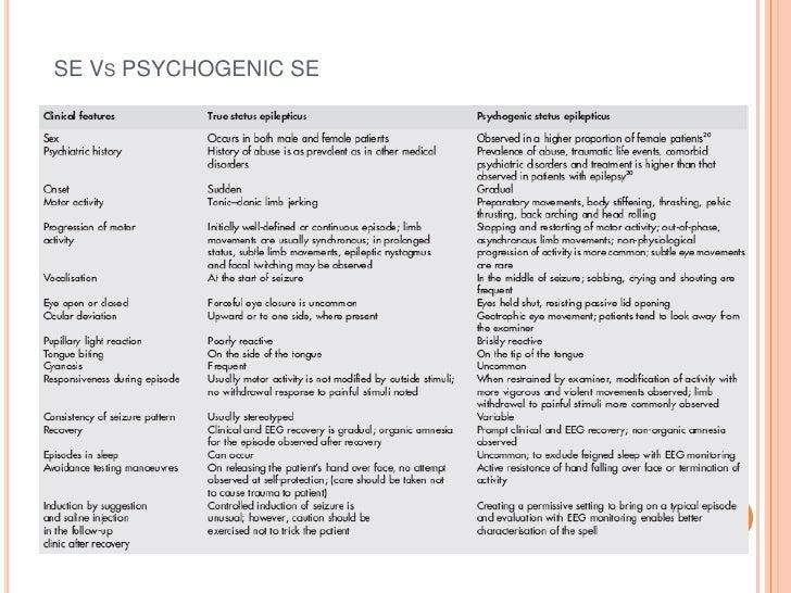 SE Vs PSYCHOGENIC SE<br />