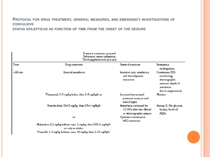 Protocol for drug treatment, general measures, and emergency investigations of convulsivestatus epilepticus as function of...