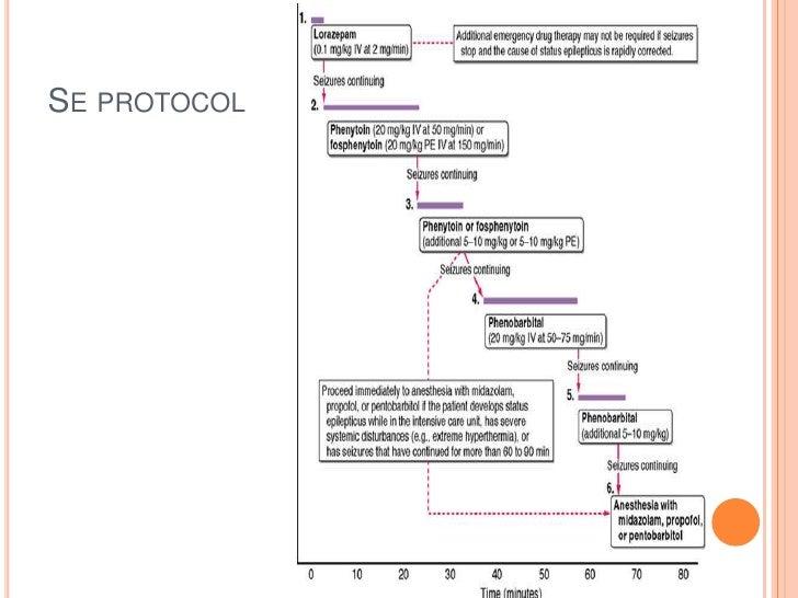Se protocol<br />