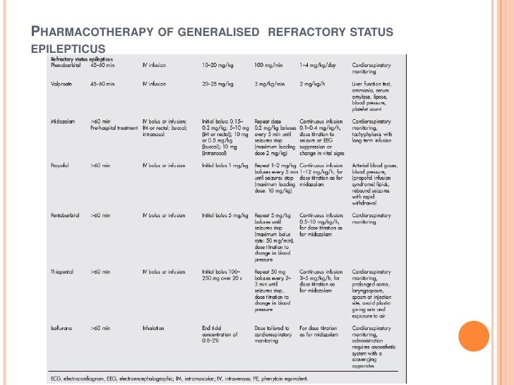 Pharmacotherapy of generalised  refractory status epilepticus<br />