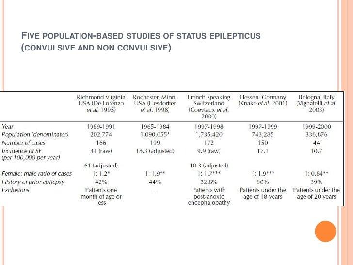 Five population-based studies of status epilepticus (convulsive and non convulsive)<br />