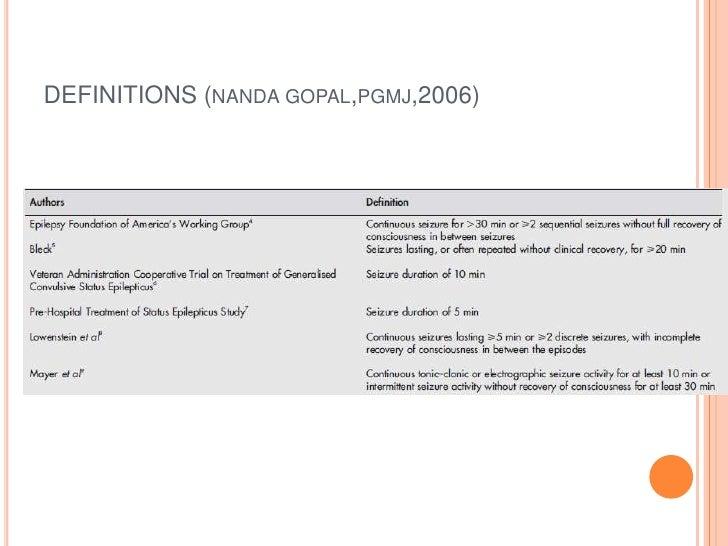 DEFINITIONS (nanda gopal,pgmj,2006)<br />