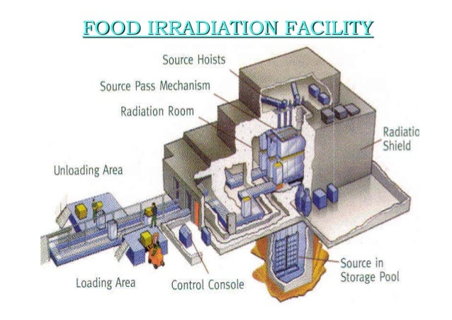 food irradiation machine