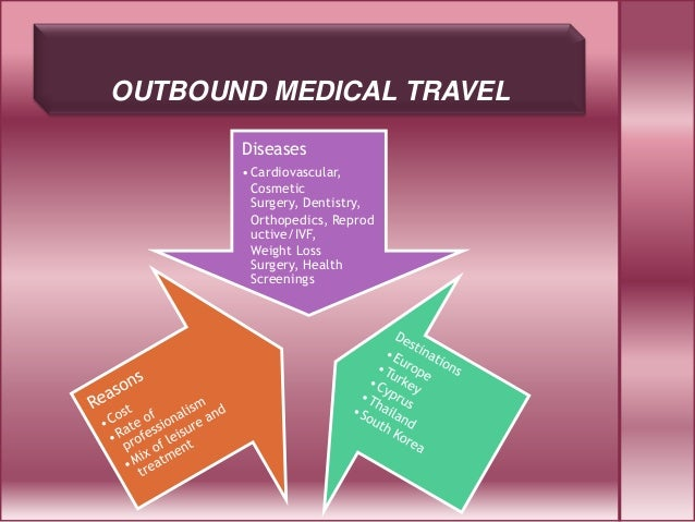 Status Of Inbound And Outbound Health Tourism In Russia
