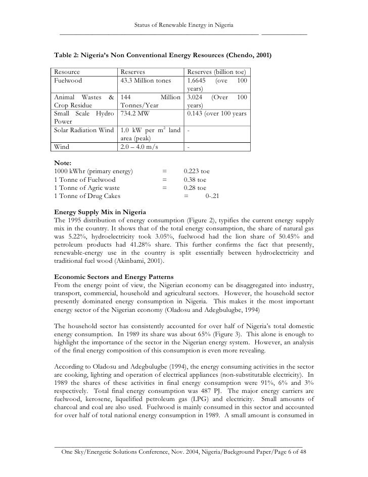 Essay on Solar Energy, Importance, Speech & Article in English