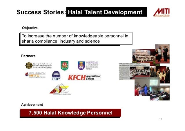 Analysis of the halal industry