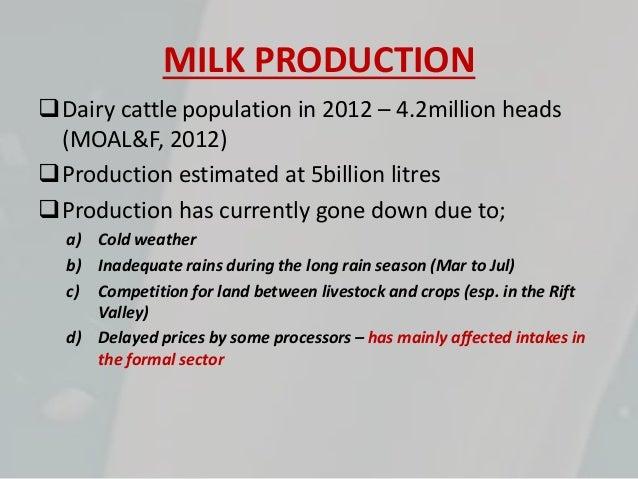 Business plan for dairy farming in Kenya