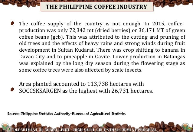 developing the philippine coffee industry Kennemer foods international inc 982 likes  developing solutions  president duterte witnesses signing of philippine cacao and coffee industry roadmaps.