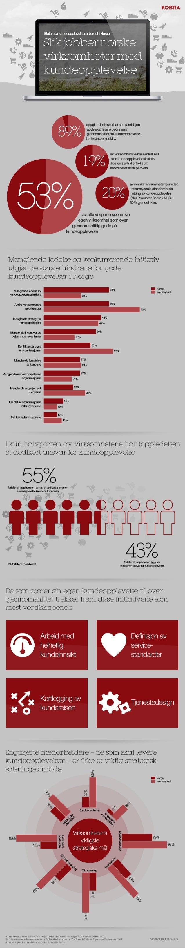 Status på arbeidet med kundeopplevelse i Norge
