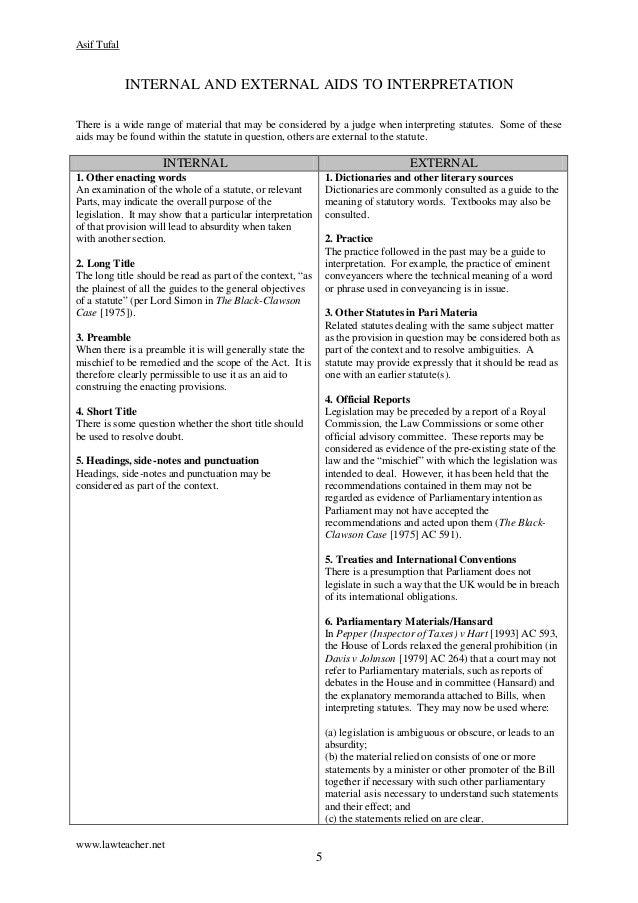 internal aids of interpretation of statutes pdf