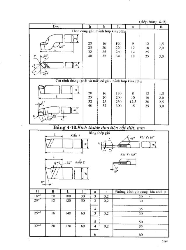 Sổ tay công nghệ chế tạo máy tập 1