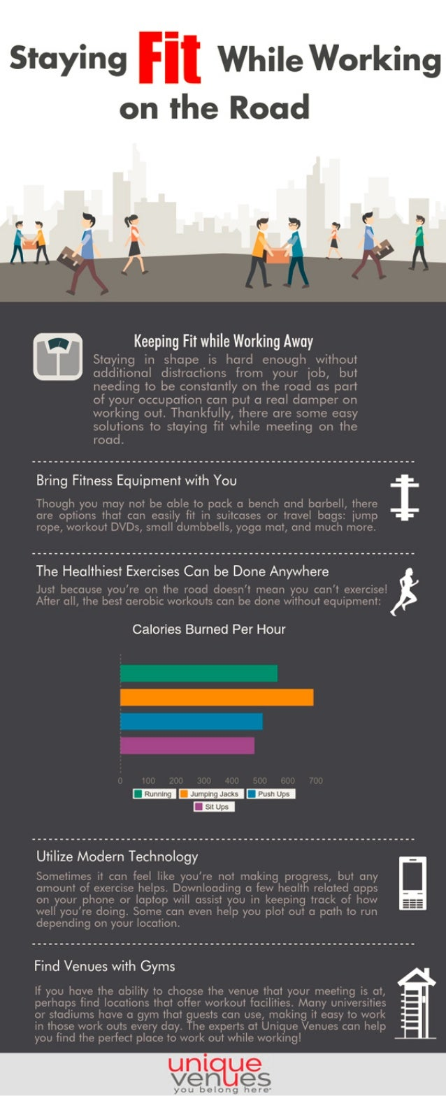 Staying  While Working on the Road  l, l I l Bring Fitness Equipment with You i The Healthiest Exercises Con be Done Anywh...