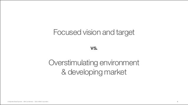 Staying on target with IBM Design Thinking and Lean UX Slide 3