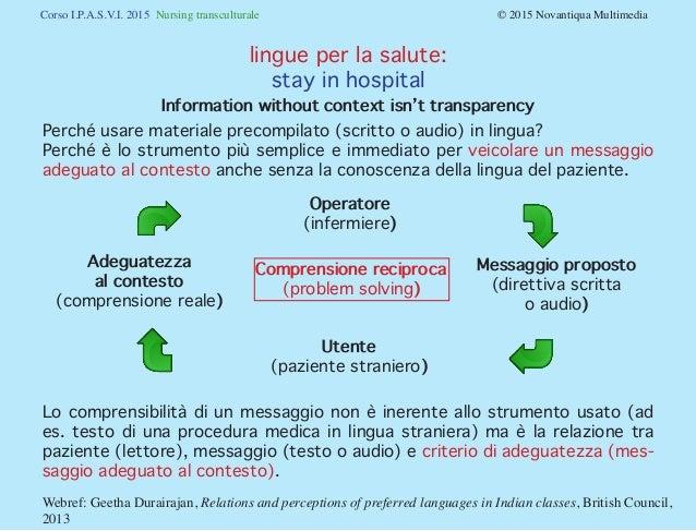 Stay in hospital: comunicazione in lingua tra operatore sanitario e paziente. Slide 3