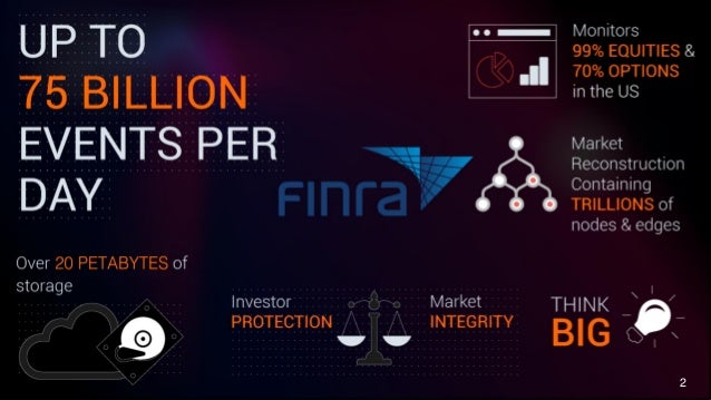 Aws Re Invent 2016 Finra Building A Secure Data Science