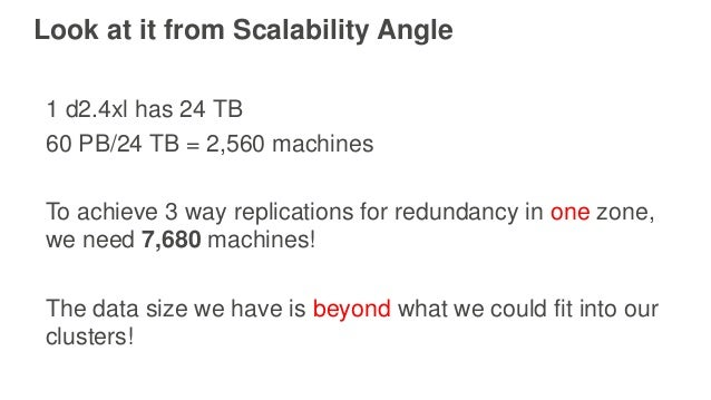 Look at it from Scalability Angle 1 d2.4xl has 24 TB 60 PB/24 TB = 2,560 machines To achieve 3 way replications for redund...