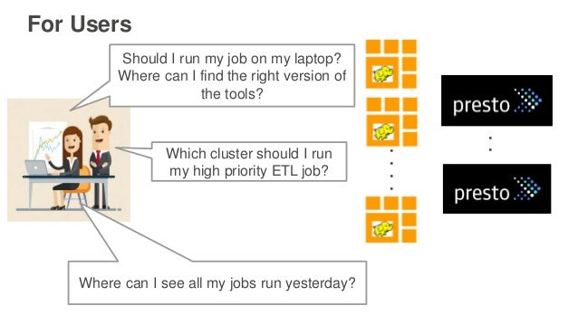 .... .. For Users Should I run my job on my laptop? Where can I find the right version of the tools? Which cluster should ...