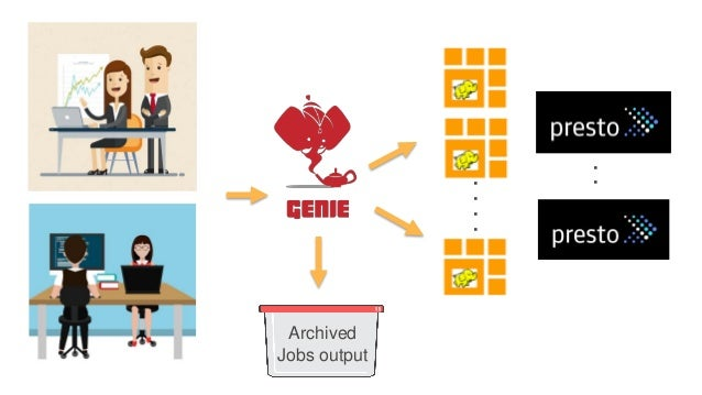.... .. Archived Jobs output