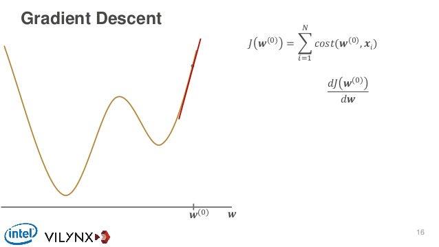 Gradient Descent 𝐽 𝒘(0) = 𝑖=1 𝑁 𝑐𝑜𝑠𝑡(𝒘(0) , 𝒙𝑖) 𝒘𝒘(0) 𝑑𝐽 𝒘(0) 𝑑𝒘 16