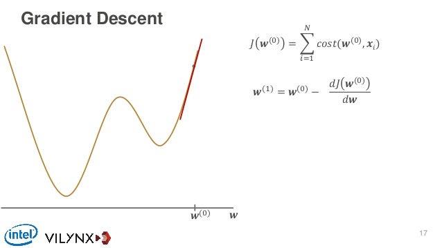 Gradient Descent 𝐽 𝒘(0) = 𝑖=1 𝑁 𝑐𝑜𝑠𝑡(𝒘(0) , 𝒙𝑖) 𝒘𝒘(0) 𝒘(1) = 𝒘(0) − 𝑑𝐽 𝒘(0) 𝑑𝒘 17