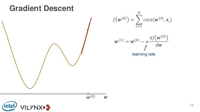 Gradient Descent 𝐽 𝒘(0) = 𝑖=1 𝑁 𝑐𝑜𝑠𝑡(𝒘(0) , 𝒙𝑖) 𝒘𝒘(0) 𝒘(1) = 𝒘(0) − 𝛼 𝑑𝐽 𝒘(0) 𝑑𝒘 learning rate 18