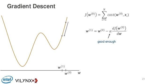 Gradient Descent 𝐽 𝒘(0) = 𝑖=1 𝑁 𝑐𝑜𝑠𝑡(𝒘(0) , 𝒙𝑖) 𝒘𝒘(0) 𝒘(1) = 𝒘(0) − 𝛼 𝑑𝐽 𝒘(0) 𝑑𝒘 𝒘(1) good enough 21