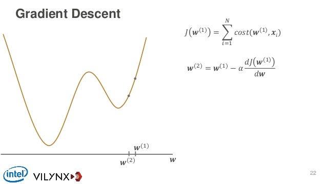Gradient Descent 𝐽 𝒘(1) = 𝑖=1 𝑁 𝑐𝑜𝑠𝑡(𝒘(1) , 𝒙𝑖) 𝒘𝒘(2) 𝒘(2) = 𝒘(1) − 𝛼 𝑑𝐽 𝒘(1) 𝑑𝒘 𝒘(1) 22