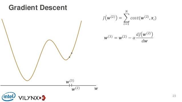 Gradient Descent 𝐽 𝒘(2) = 𝑖=1 𝑁 𝑐𝑜𝑠𝑡(𝒘(2) , 𝒙𝑖) 𝒘 𝒘(3) = 𝒘(2) − 𝛼 𝑑𝐽 𝒘(2) 𝑑𝒘 𝒘(2) 𝒘(3) 23