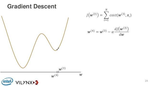 Gradient Descent 𝐽 𝒘(3) = 𝑖=1 𝑁 𝑐𝑜𝑠𝑡(𝒘(3) , 𝒙𝑖) 𝒘 𝒘(4) = 𝒘(3) − 𝛼 𝑑𝐽 𝒘(3) 𝑑𝒘 𝒘(4) 𝒘(3) 24