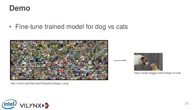 Demo • Fine-tune trained model for dog vs cats http://vision.stanford.edu/Datasets/collage_s.png https://www.kaggle.com/c/...