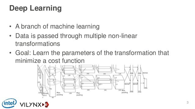 Deep Learning • A branch of machine learning • Data is passed through multiple non-linear transformations • Goal: Learn th...