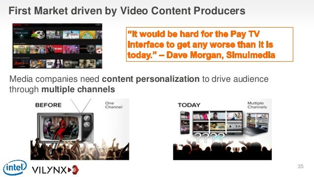 First Market driven by Video Content Producers Media companies need content personalization to drive audience through mult...
