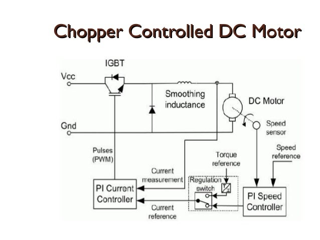 Speed control of dc motor using four quadrant chopper for Solid state motor speed control