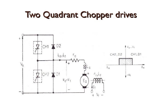 solid state control of electric drive