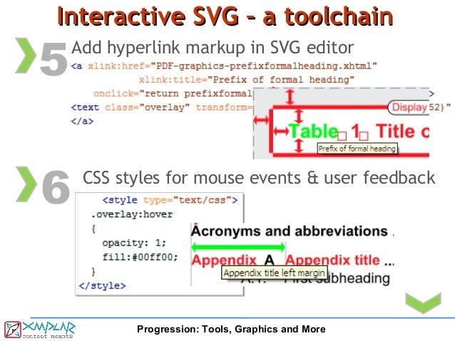 Online essay editor html css javascript