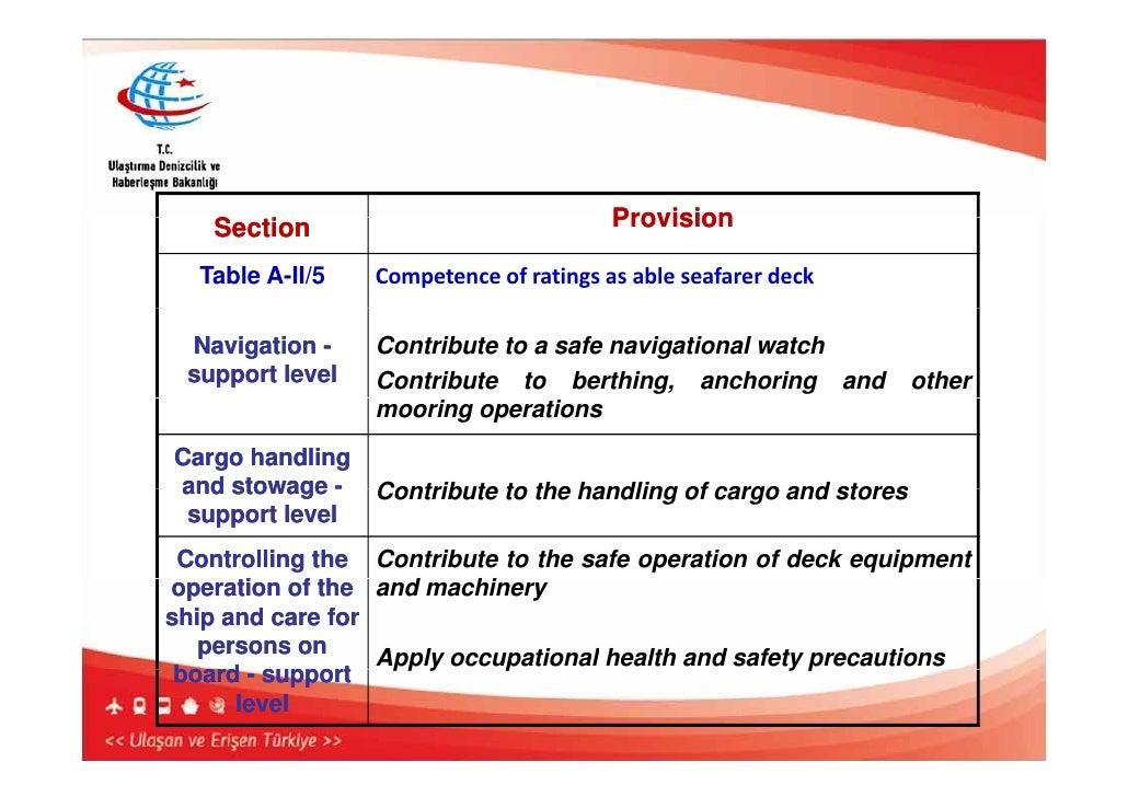 stcw 2010 manila convention pdf