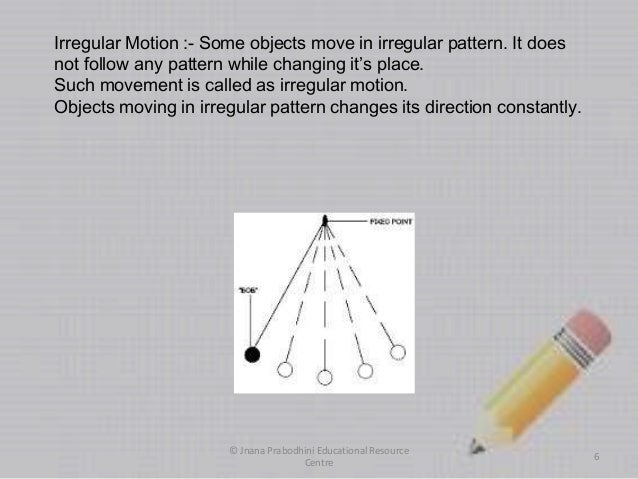 Motion and types of motion ccuart Images