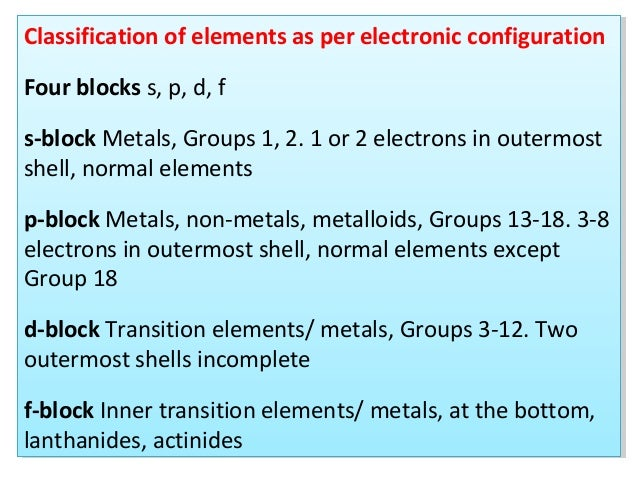 Std10 elements periodic table outermost shells incomplete 23 merits modern periodic table urtaz Image collections