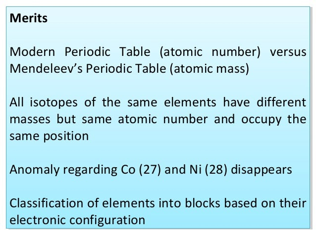 Std10 elements periodic table atomic urtaz Gallery