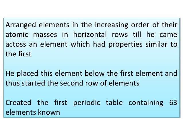 Std10 elements periodic table atomic mass was the most fundamental property in classifying the elements 7 urtaz