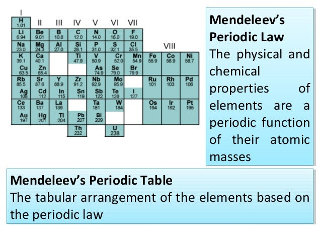 Std10 elements periodic table mendeleevs periodic table the tabular arrangement urtaz Image collections