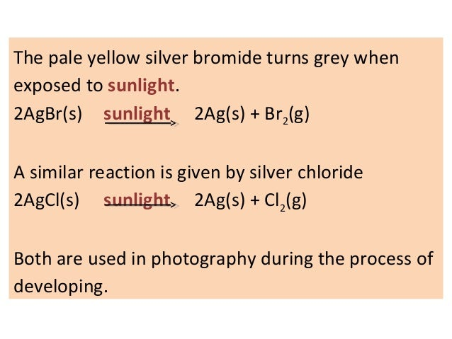 Std 10, Chapter 2-Chemical Reactions
