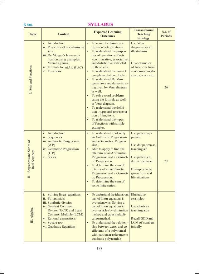 Std10-Maths-EM-1.pdf
