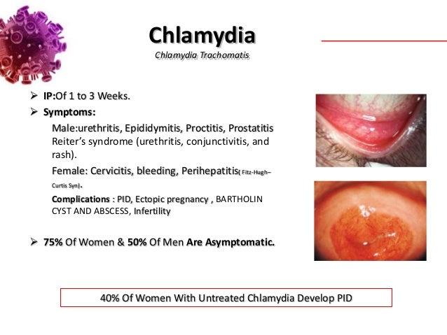 Chlamydia pneumoniae sexually transmitted disease