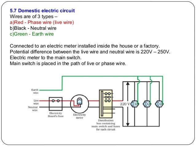 Std X Ch5 Electromagnetism