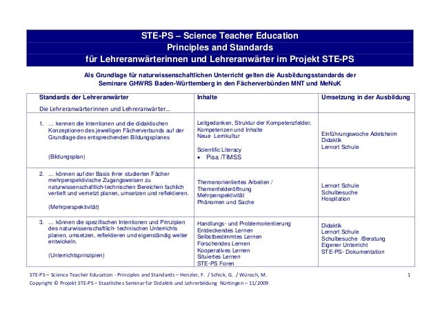 STE-PS – Science Teacher Education                                            Principles and Standards                    ...