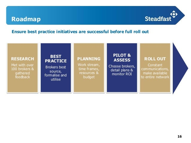 Metlife Life Insurance Reviews >> Steadfast Investor Day Presentation - Statewide Insurance