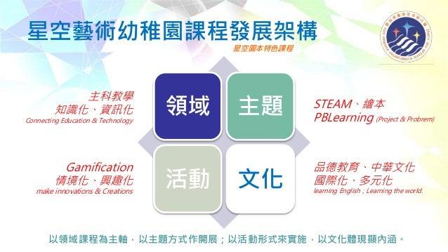 教育 steam 2021年浅谈STEAM教育的发展现状和未来趋势