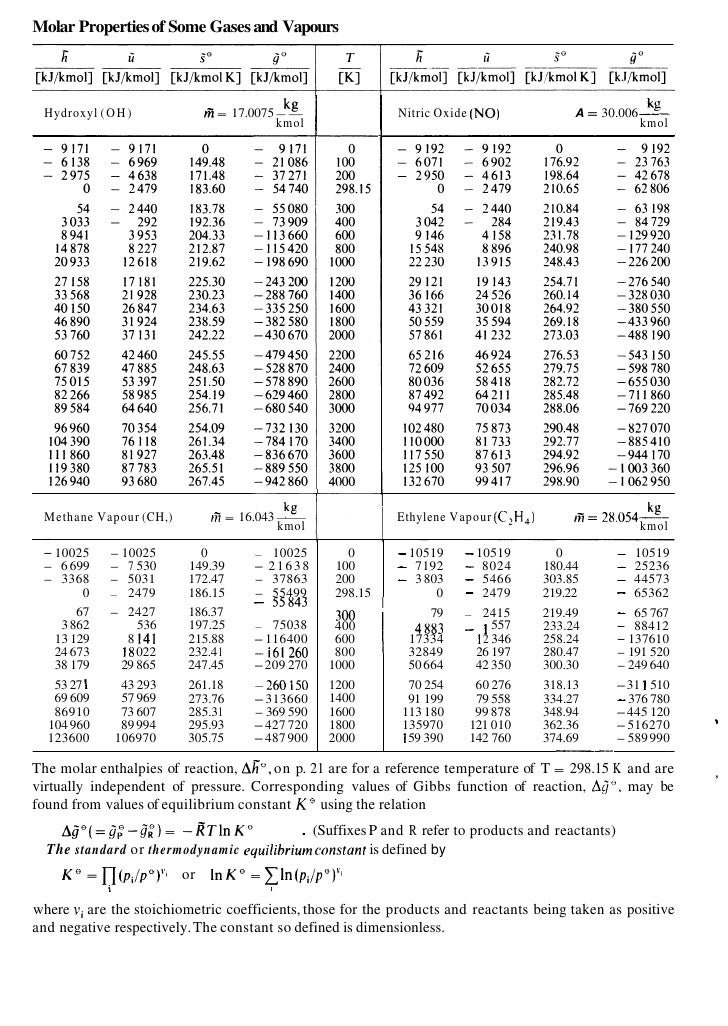 steam table pdf chemical engineering